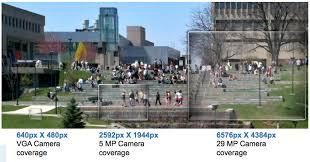 Video Surveillance Upgrades Repairs Philadelphia PA NJ DE